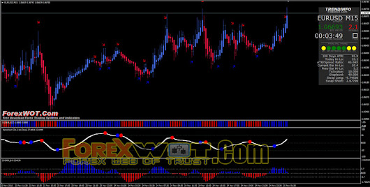 Forex 90% Accuracy and High Profitability with MACD-Heiken Ashi Trading System and Strategy | | Forex Trading