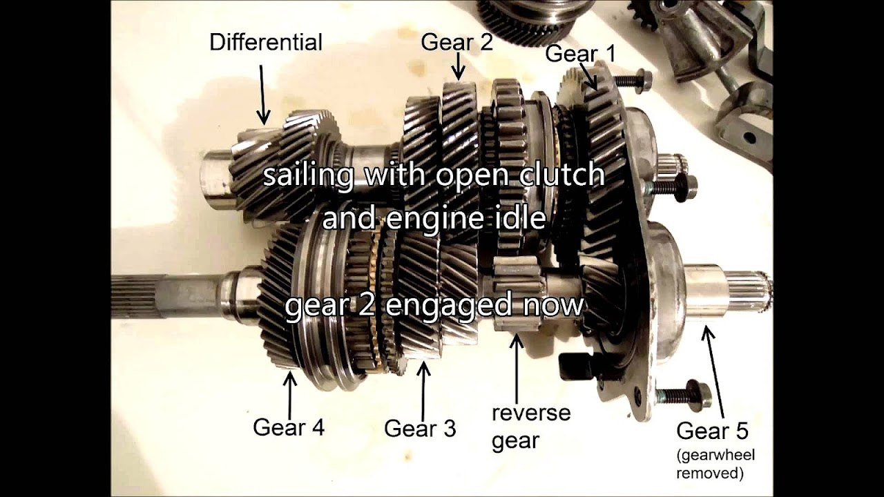 Car Gearbox Problems - Box Choices
