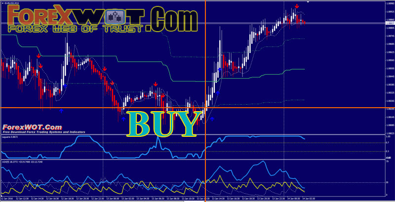 Trade forex based on news