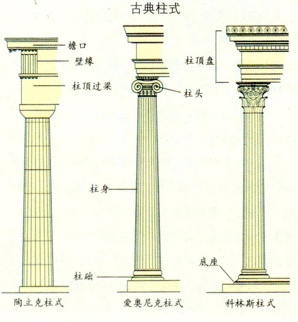 Swing Strawberry: 【長智慧】Ch1-5 愛琴文明和古代希臘藝術