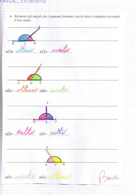 ... scheda per la classificazione degli angoli: fai clic per stamparla