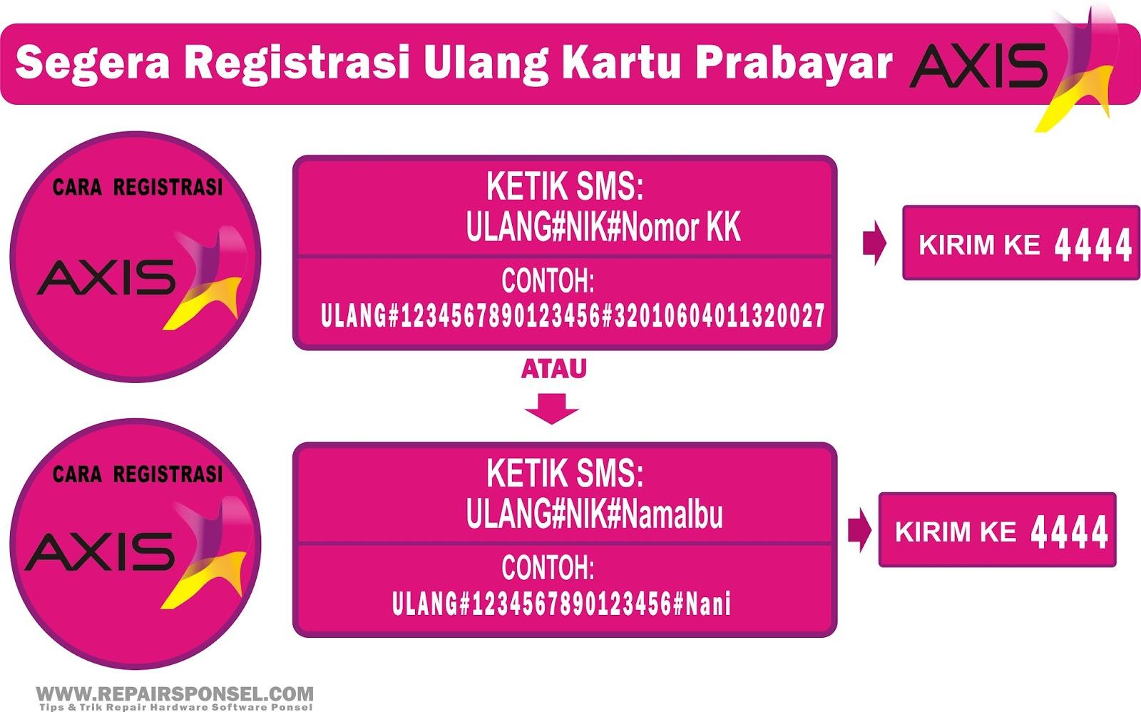 4444 kk.com_Cara Registrasi Ulang Kartu Axis Sesuai KTP dan KK - Repairs Ponsel
