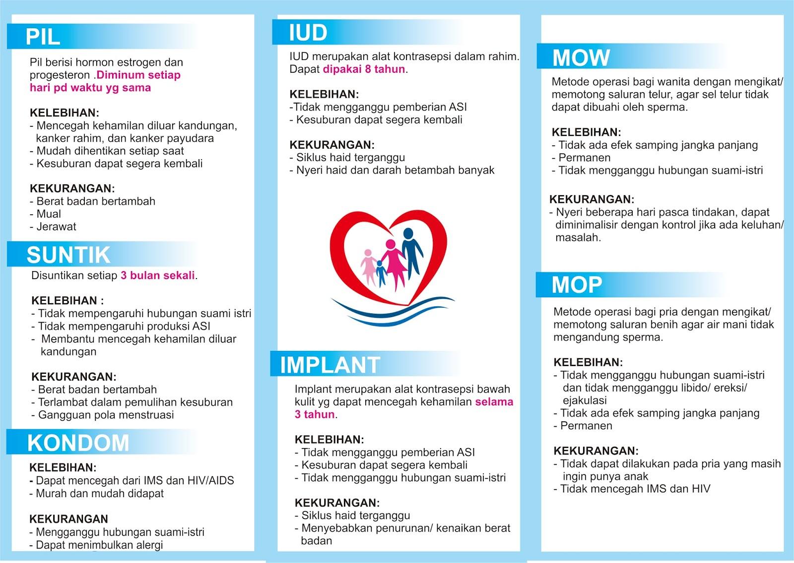 Leaflet Keluarga Sehat Dan Bahagia Dengan Alat Kontrasepsi