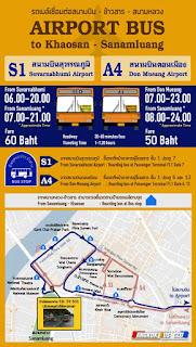 Bangkok Airport Bus Route