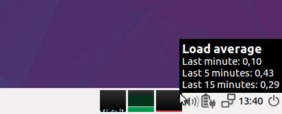 Multiload system monitor Lubuntu LXDE