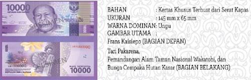 pecahan uang rupiah kertas baru TE 2016 rp 10.000