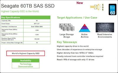 Seagate Mengenalkan SSD 60 Tera Byte