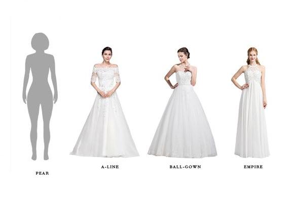 Všetko o svadbe  Ako si vyberať svadobné šaty podľa typu postavy 3b639a410b7