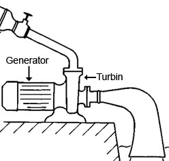 Generator menyatu dengan turbin air