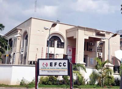 EFCC Building