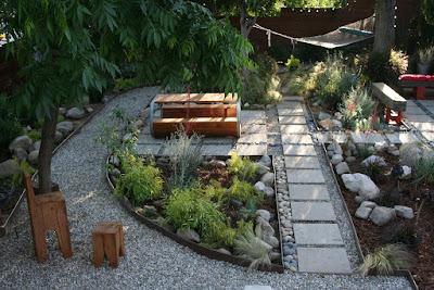 Jenis Taman Rumah