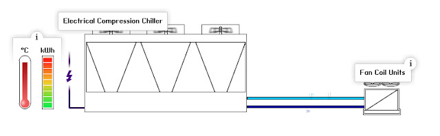 التبريد والتكييف بالطاقة الشمسية