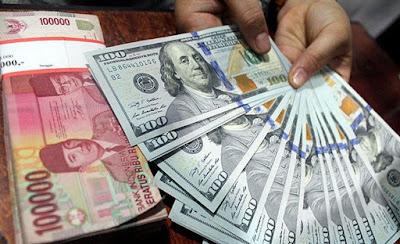 Kurs Dollar