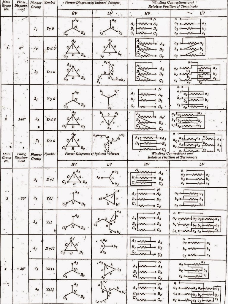 medium resolution of three phase transformer interconnections