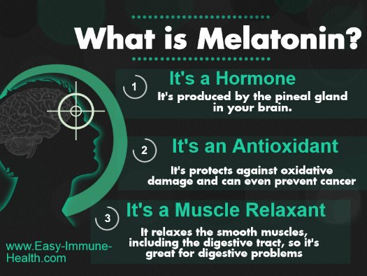 what is melatonin