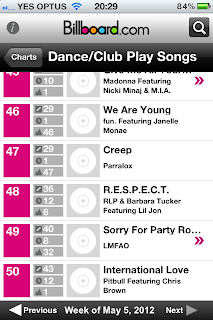 Parralox - Creep is #47 on Official Billboard US Charts