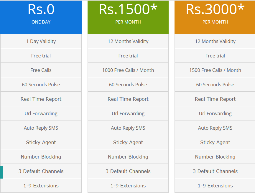 toll free number pricing in india