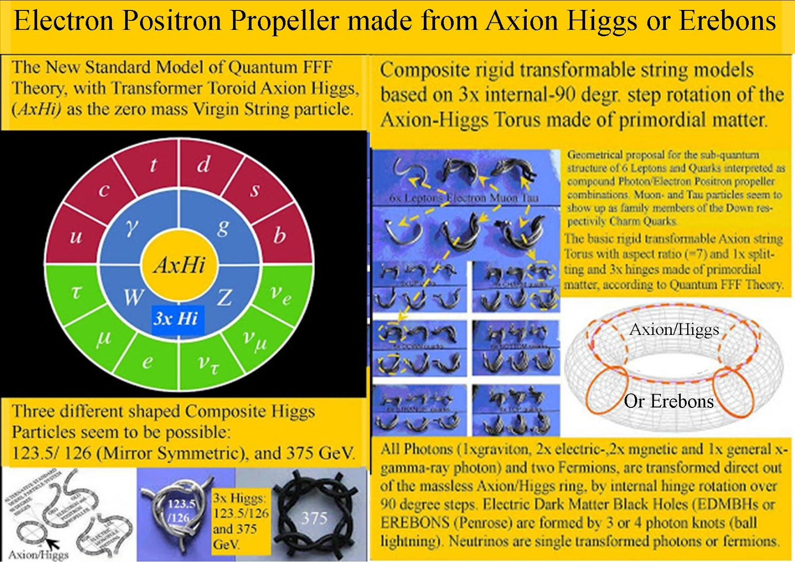 hight resolution of  black hole horizon only photon gluons and axion higgs erebons see also http vixra org pdf 1103 0002v4 pdf and http vixra org author leo vuyk