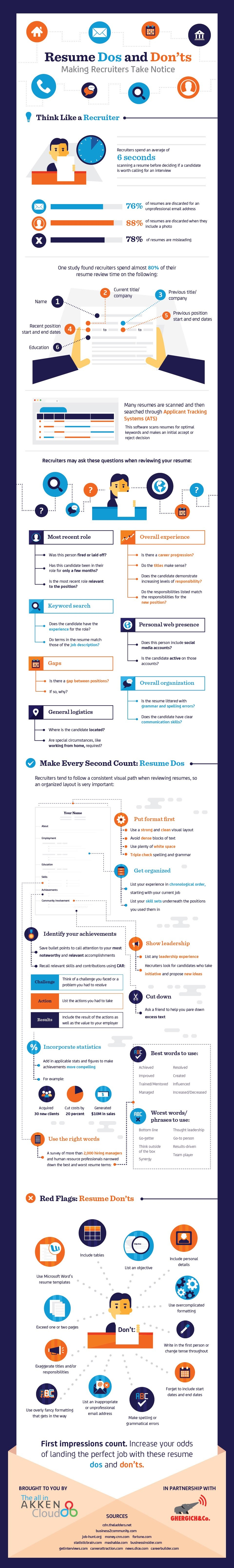 Resume Dos and Don'ts: Making Recruiters Take Notice - #infographic