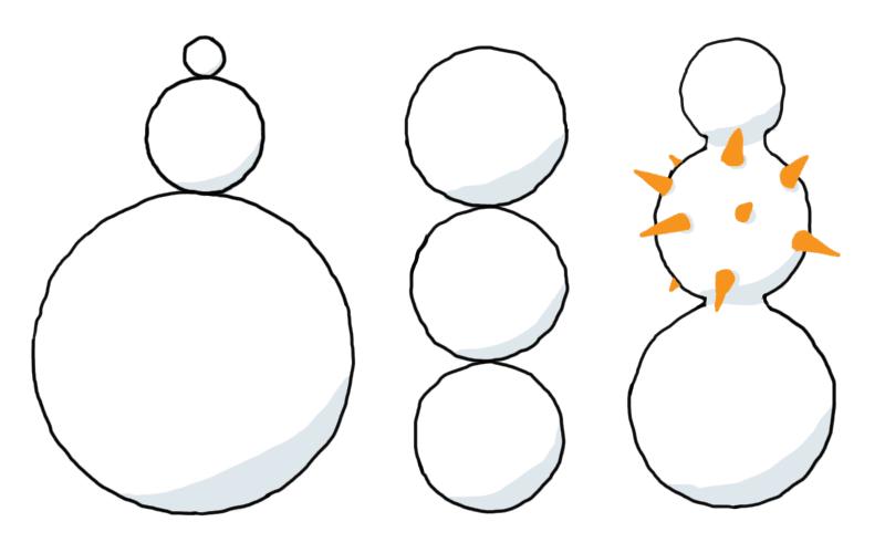 Edellisen määritelmän täyttäviä... no, melkein lumiukkoja.