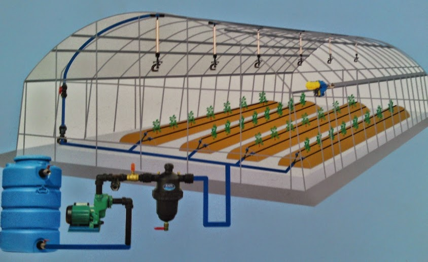 drip irrigation system design calculations pdf