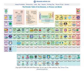 http://elements.wlonk.com/ElementsTable.htm