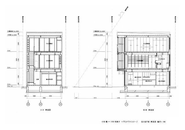 狭小都市型二世帯住宅の収納計画をとおして 断面計画