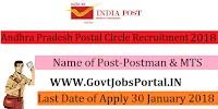 Andhra Pradesh Postal Circle Recruitment 2018- Postal Assistant/Sorting Assistant/Postal Assistant, Postman & MTS