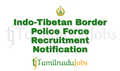 ITBP Recruitment notification of 2018