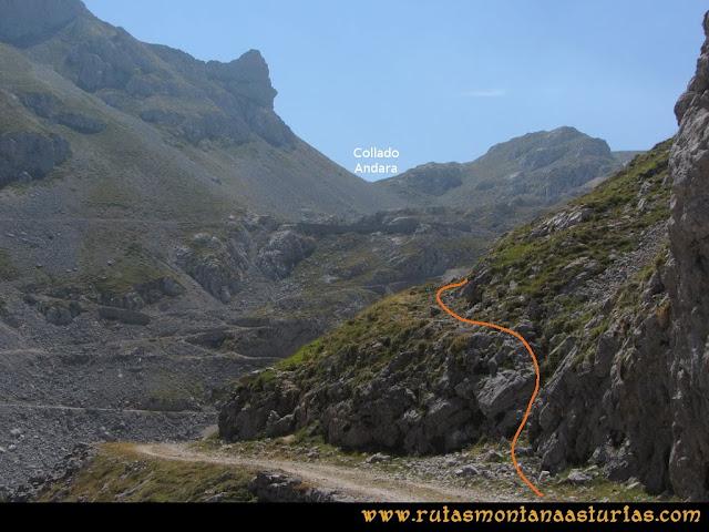 Ruta Macondiú, Samelar y Sagrado Corazón: Desde las  inmediaciones del Casetón de Andara al Collado