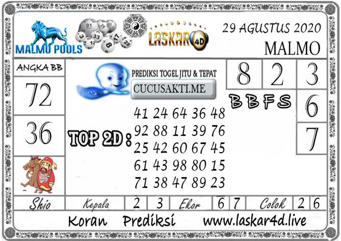 Prediksi Togel MALMO LASKAR4D 29 AGUSTUS 2020