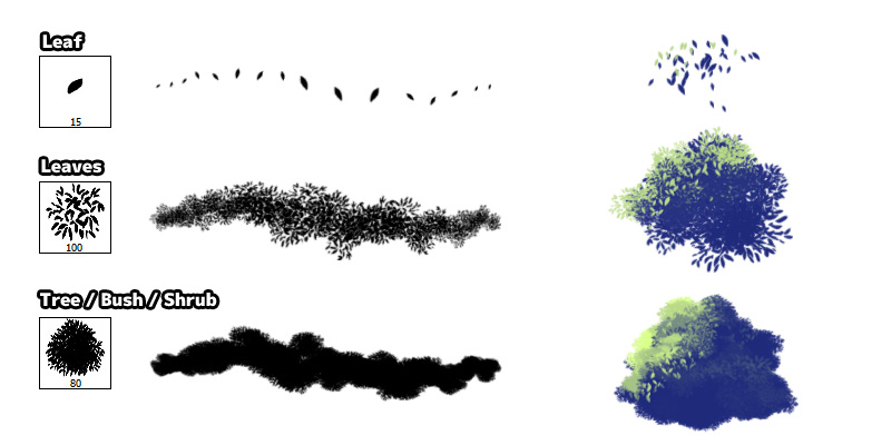 custom photoshop leaves brush