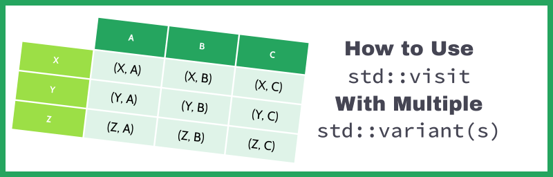 How To Use std::visit with multiple variants