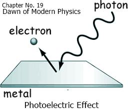 Modern Physics Pdf File