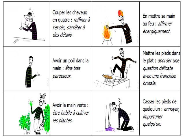 Wyrażenia związane z częściami ciała - słownictwo 4 - Francuski przy kawie