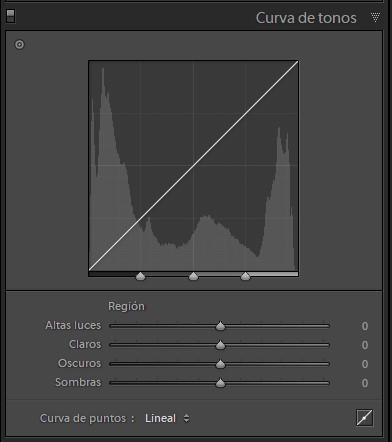 Panel curva de tonos