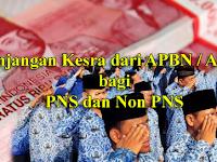 Syarat-Syarat Terbaru bagi PNS dan Non PNS Untuk Memperoleh Tunjangan Kesra dari APBN / APBD Tahun 2017