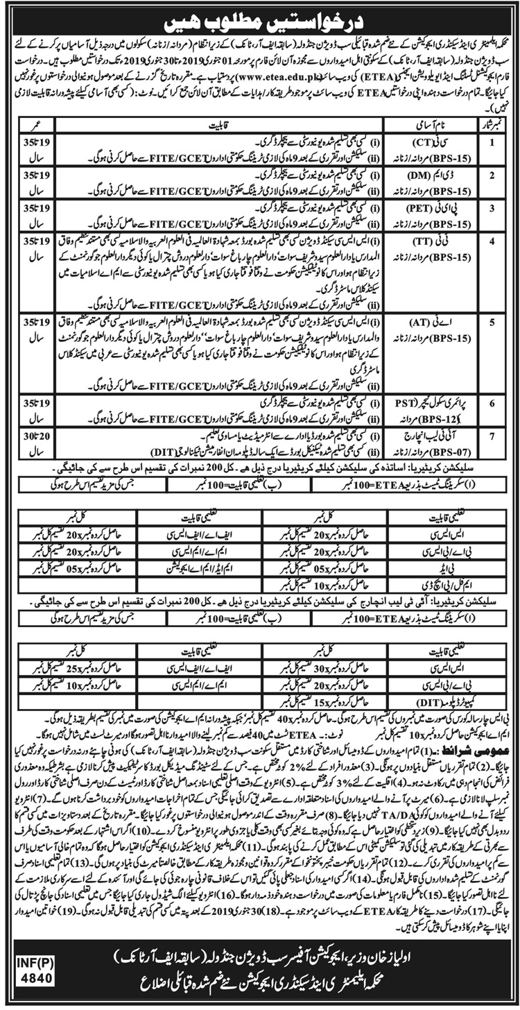 Advertisement for E&SE Sub Division Jandola Jobs January 2019
