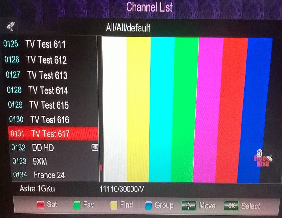 19 TV and 8 Radio Vacant Slots Added on DD Direct Plus (DD FreeDish)