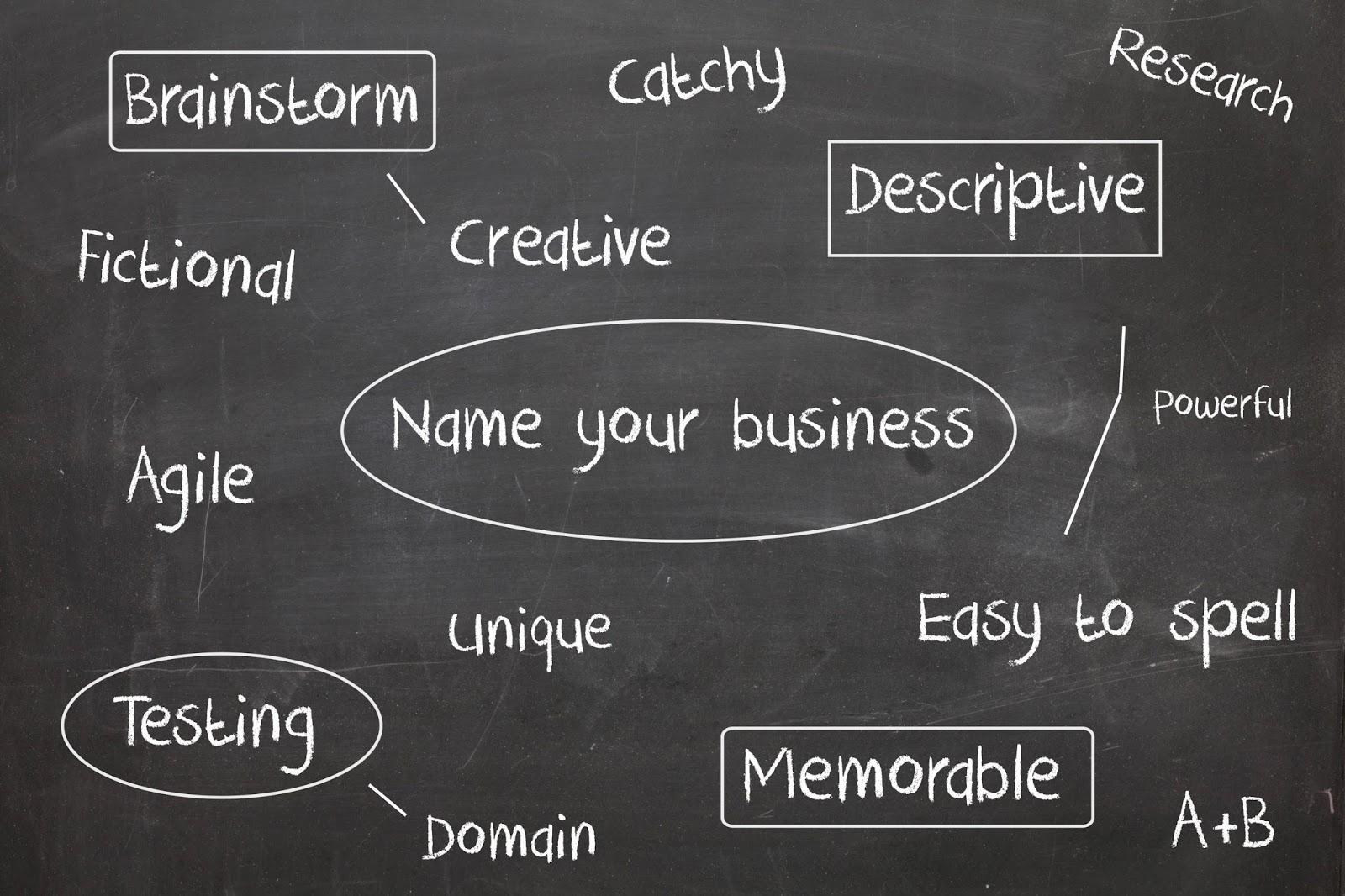 teknik design naming brand