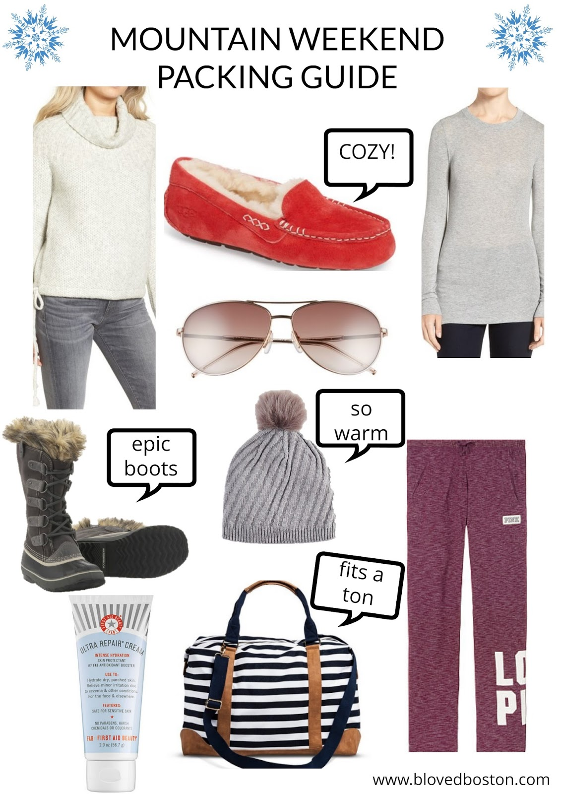 packing guide, ski weekend packing list