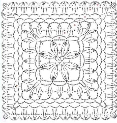 ergahandmade: Crochet Motif + Diagram