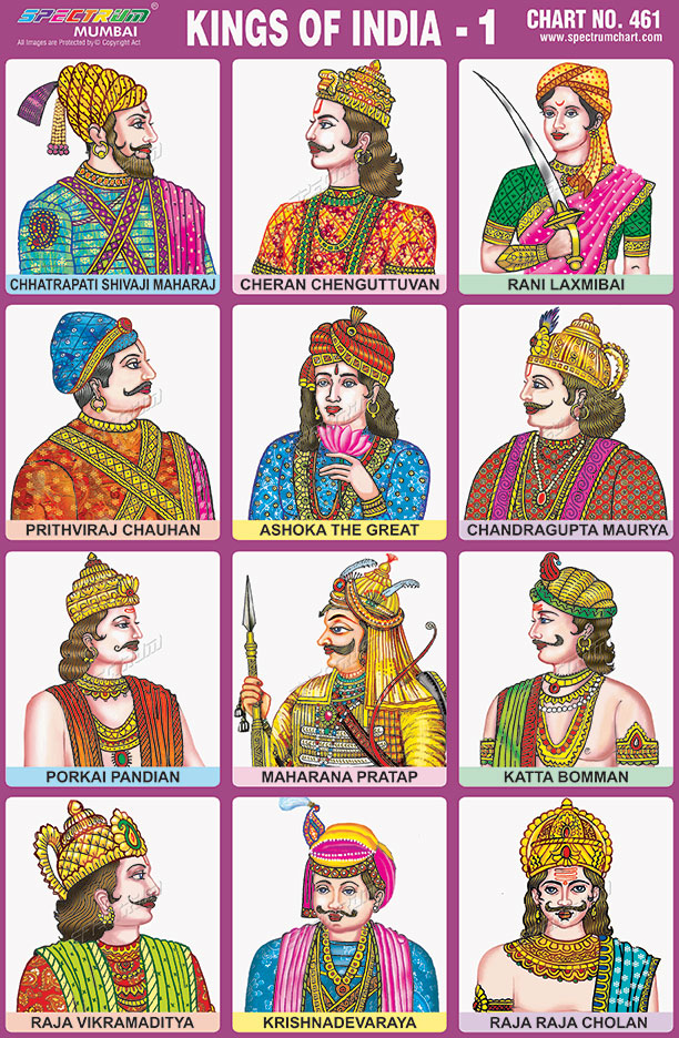 Chart contains images of indian kings also spectrum educational charts india rh spectrumchartspot