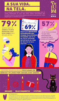 Netflix e a representatividade