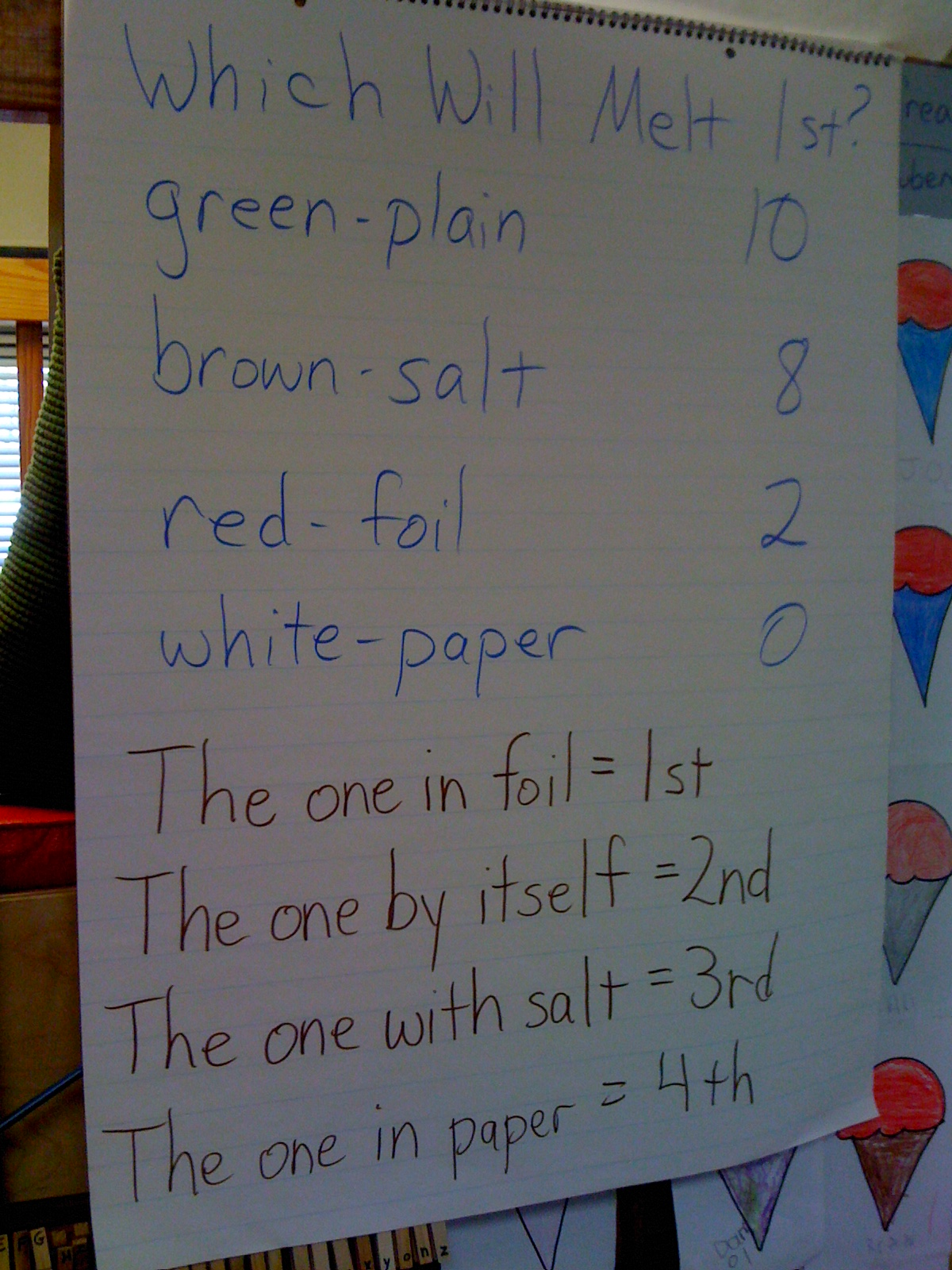 Kindergarten And Mooneyisms Quick And Easy Science Lesson