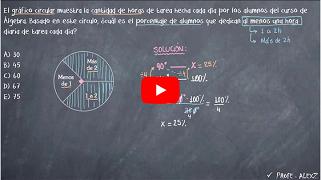http://profe-alexz.blogspot.pe/2015/08/problemas-de-porcentajes-con-graficos.html