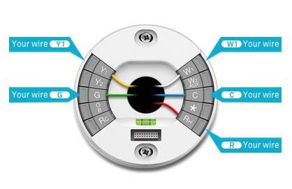 innovative air nest thermostat installation