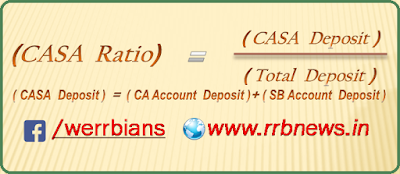 CASA Ratio BANKING PSUB SBI RRB NEWS LOSS FINANCIAL YEAR 2018 19