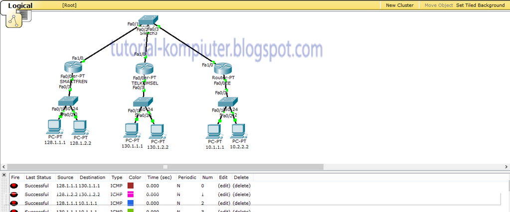 Routing Table pada Simulasi Static Routing menggunakan Packet Tracer