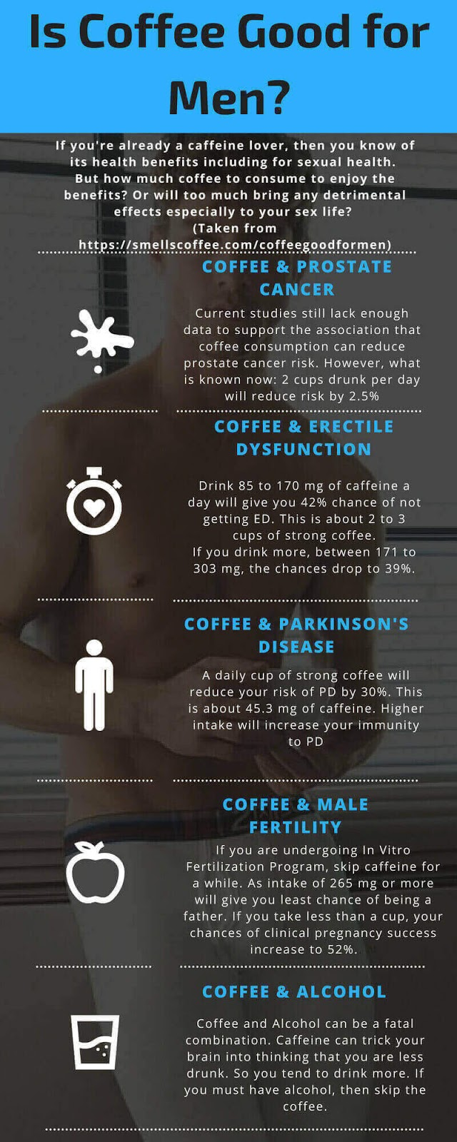is coffee good for men infographic